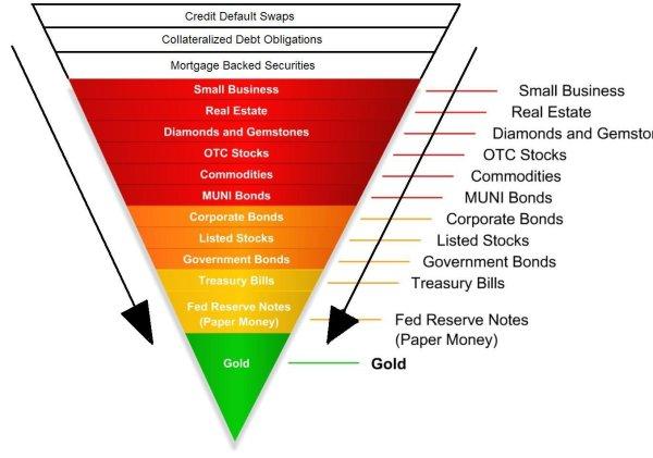 """""""финансовой"""" пирамид одна."""
